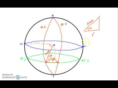 Calculating distance of parallel lines of latitude Vs distance greater circle