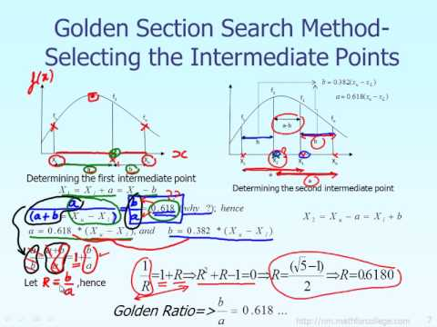 Lecture: Golden Search Section Method Theory Part 2 of 6 ...