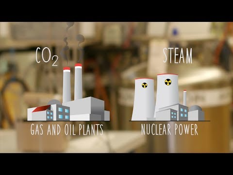 What's Nuclear Waste?