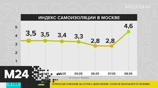 """""""Утро"""": индекс самоизоляции в столице оценивается в 4,6 - Москва 24"""