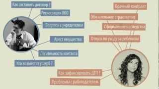 Юридические консультации онлайн - Правовед.RU(Правовед.RU - юридические услуги онлайн. http://pravoved.ru/, 2012-10-29T17:49:10.000Z)