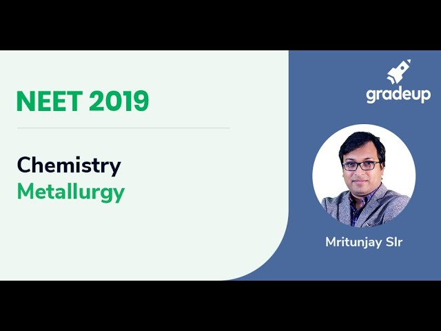 NEET 2019  Previous Years' Questions for Metallurgy