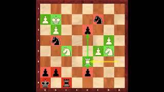 Матч Ботвинник - Бронштейн 5-я партия. Защита Нимцовича. Шахматы. Евгений Гринис