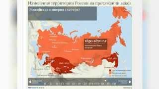 Изменение территории России на протяжении веков