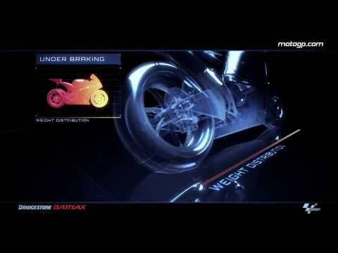 Bridgestone MotoGP animation: Dynamics of Grip