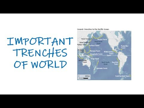 Important Oceanic Trenches of World
