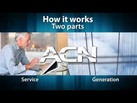 ACN Gas & Electricity Energy Services