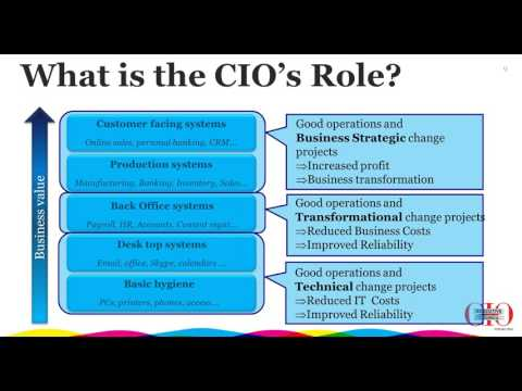 Understanding the Journey to the Future State: A CIO Executive Council framework explained