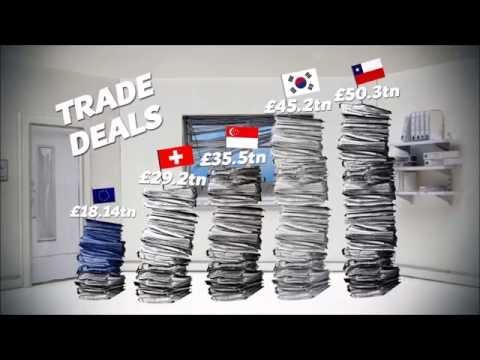EU - Trade Deals With The World