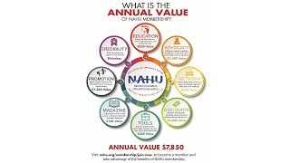 Discover NAHU for Medicare Agents