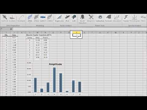 Discrete Fourier Transform in Excel
