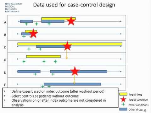 A Prospective, Molecular Epidemiology Study of EGFR ...