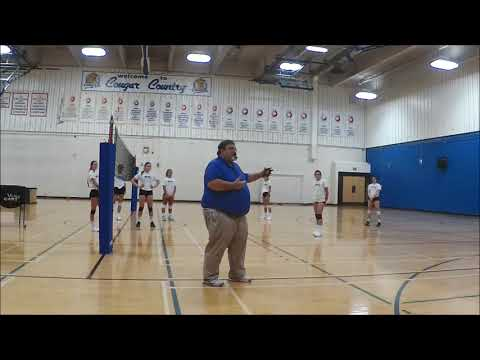 Training the Libero - Volleyball Alberta Coaching Symposium 2018