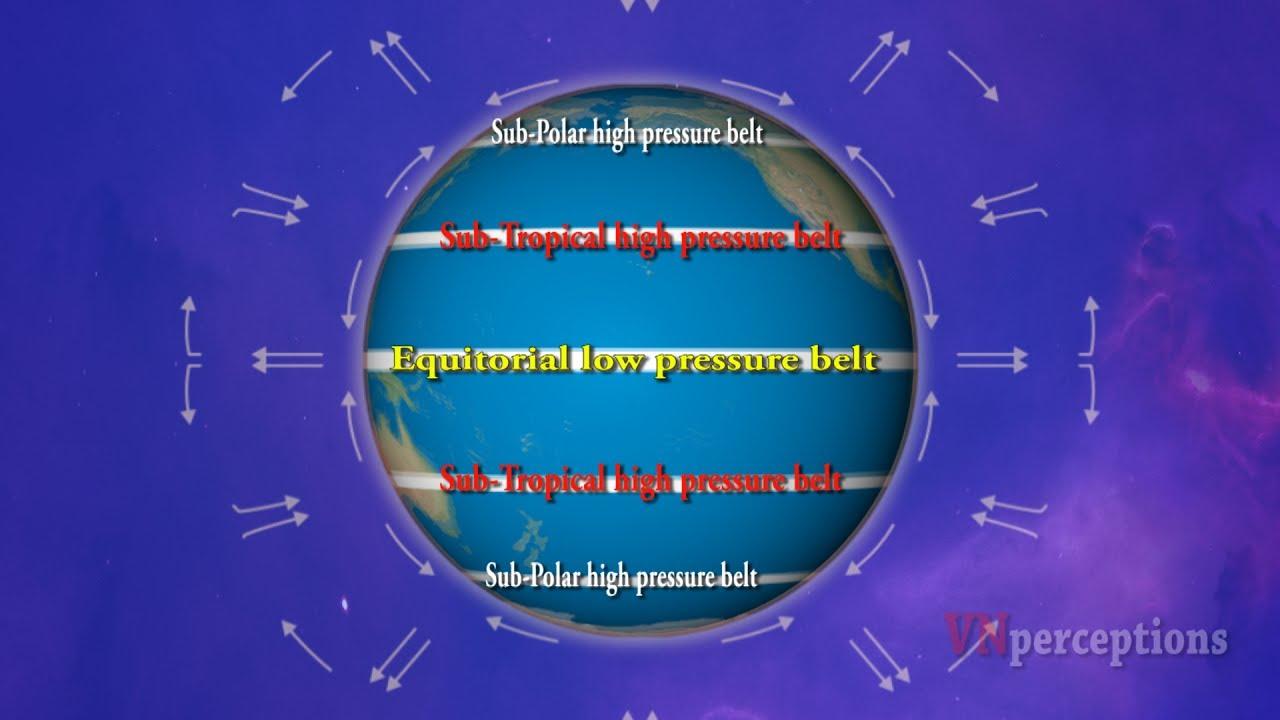 hight resolution of pressure belts