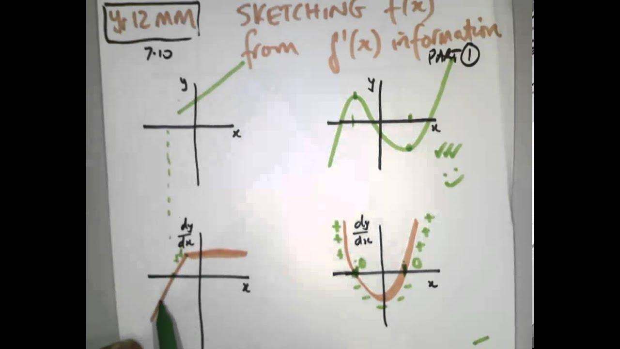 Ex: Normal Distribution: Find the Value x Given a Probability on ...