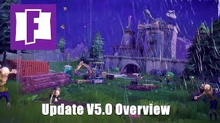 Fortnite: Update 5 Overview | Super Deluxe & Limited Edition | Free Legendary Troll Lllamas