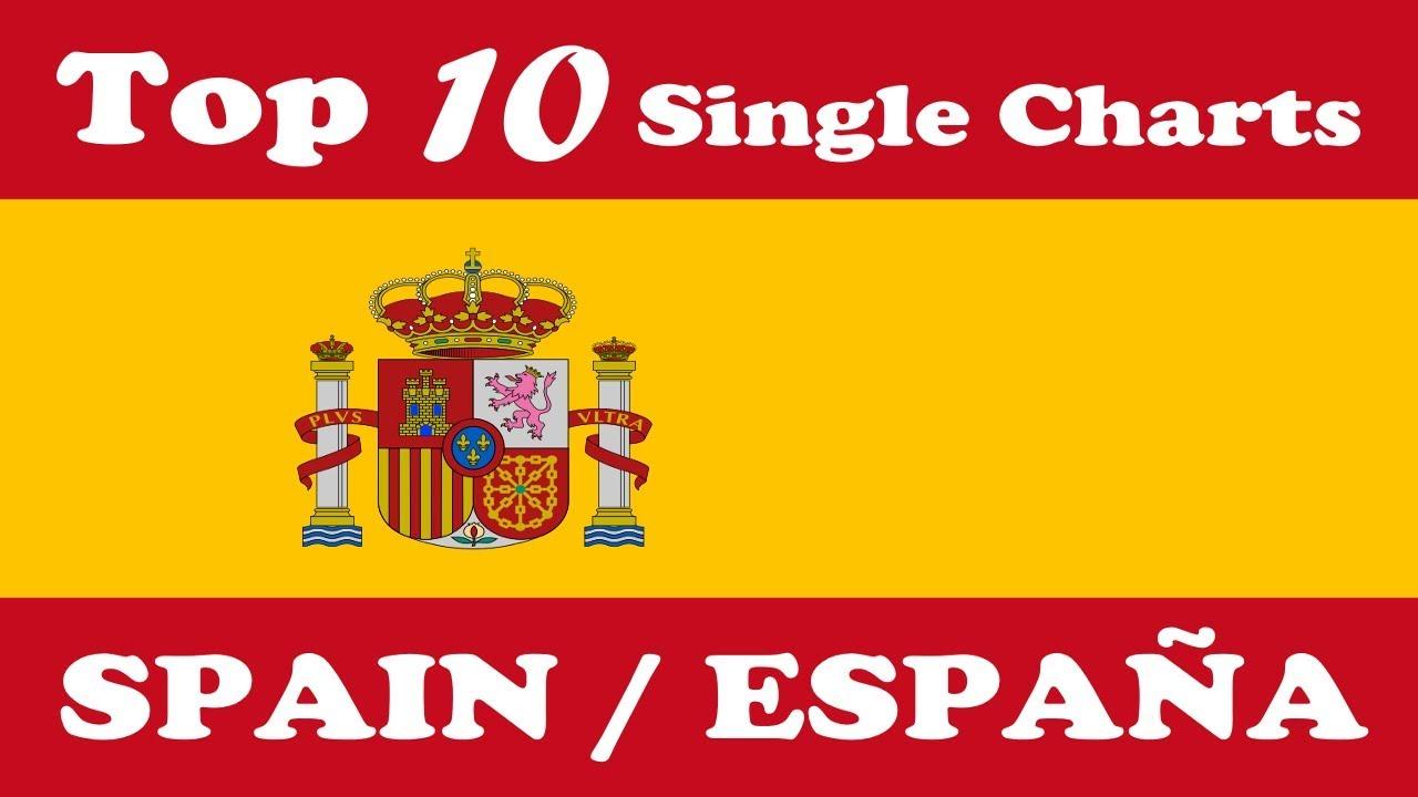 Spain - Top 10 Single Charts   07.01.2018   ChartExpress ...