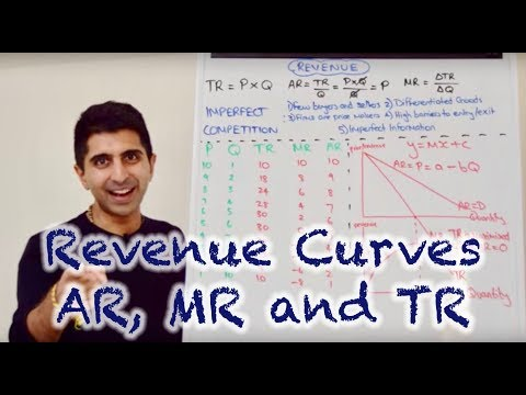 Y2 7) Revenue - MR, AR & TR