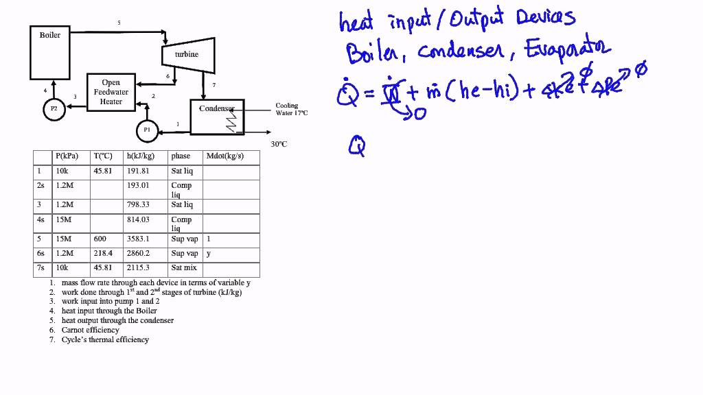 Thermodynamics: Example, Devices in a heat engine cycle (Part 3 of 6 ...