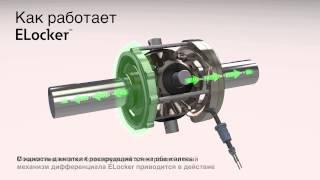 ГАЗ ELocker (блокировка Eaton)