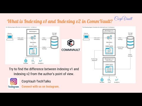 CommVault - Indexing V1 And Indexing V2?