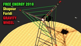 FREE ENERGY, Shapour Faridi Gravity Wheel (Gravity Driven Power Generation System)!!!!