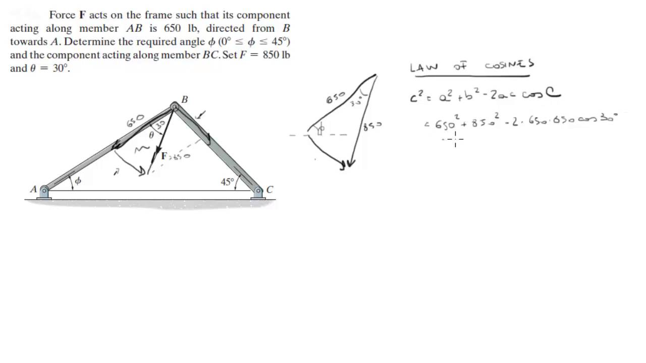 Finding phi given a Force and one component and the angle between ...