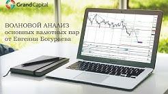 Волновой анализ основных валютных пар 17 - 23 апреля 2020.
