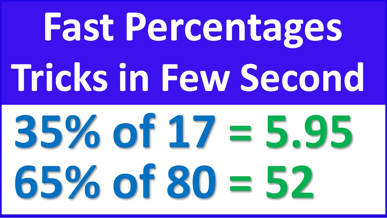 Fast Calculator Calulations