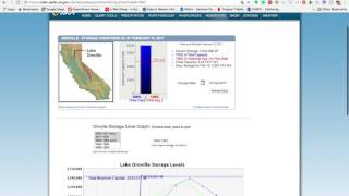 Oroville Dam Risk of Critical Failure as Analyzed By Current Real Time Scientific Data