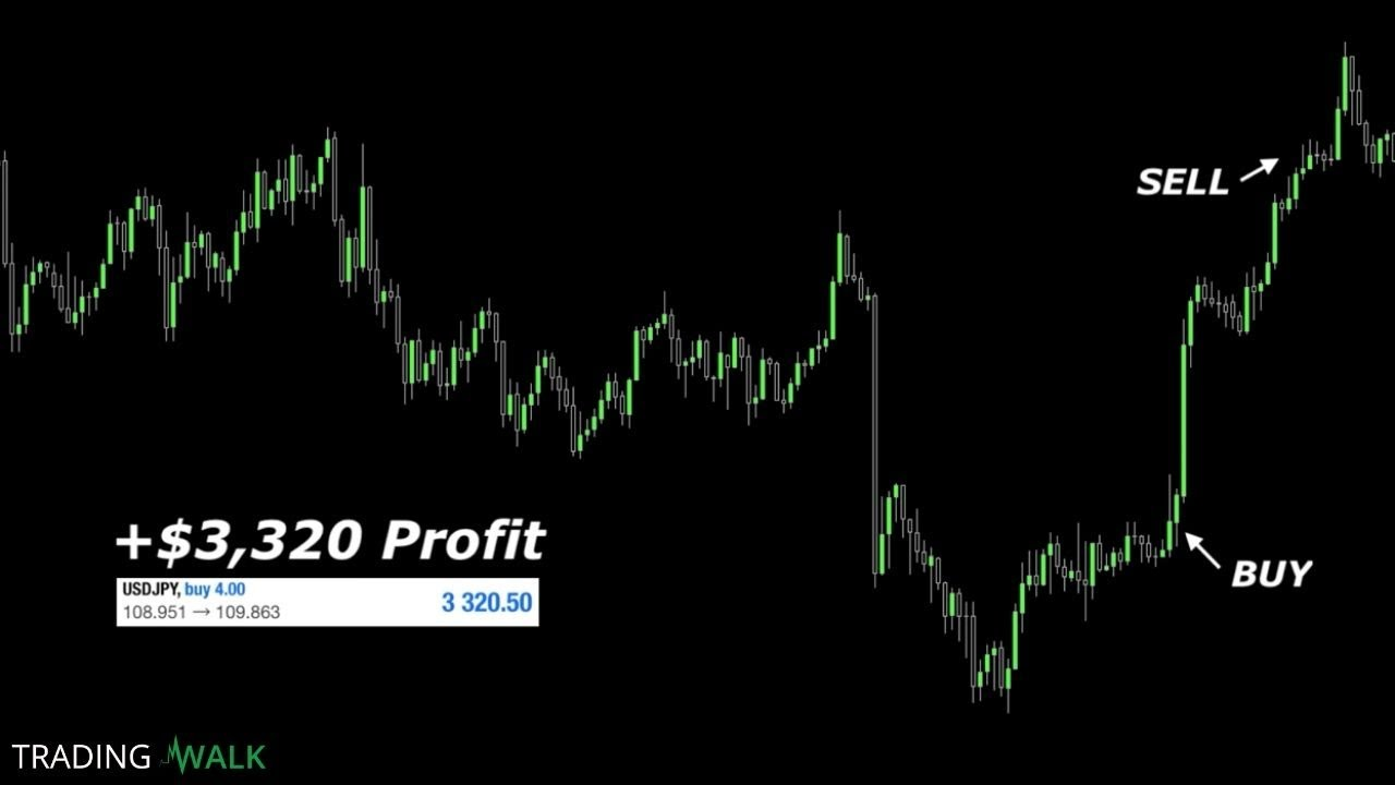 Simple Forex Trading Strategy That Work Best Price Action Chart Pattern