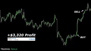 Simple Forex Trading Strategy That Work - Best Price Action Chart Pattern