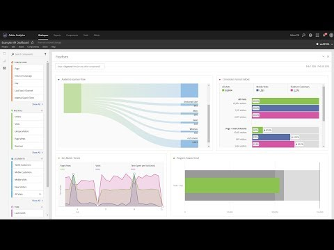 Analysis Workspace Overview | Adobe Analytics