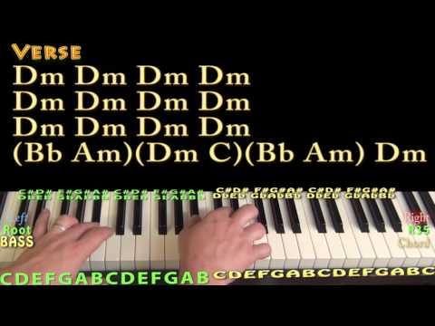 Freedom Chords Guitar Chords Beyonc Feat Kendrick Lamar Khmer