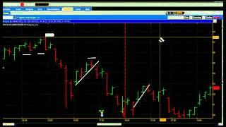 Смотреть С Чего Начать Новичку На Фондовом Рынке? - Как Играть На Фондовой Бирже