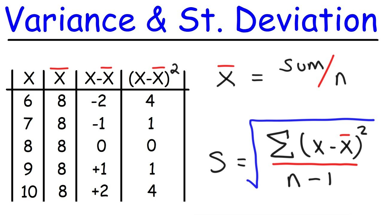 Variance and Standard Deviation With Microsoft Excel - Descriptive  Statistics