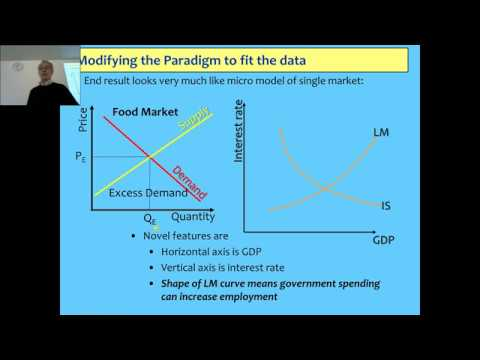 Becoming and Economist Lecture 7 Mainstream Modeling (01)