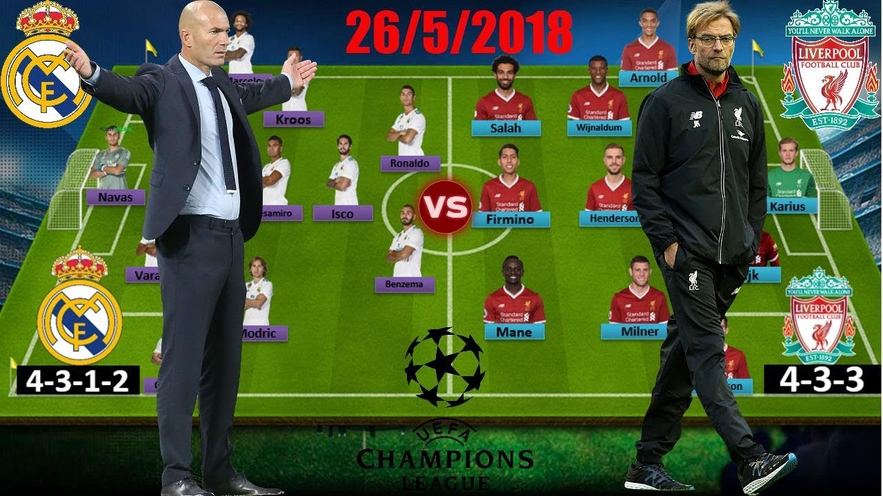 Real Madrid vs Liverpool Lineup Predicted Preview Final ...