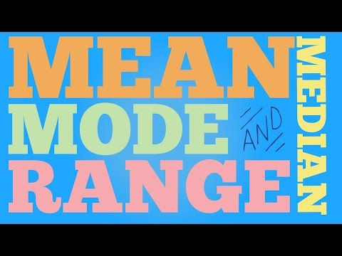 Mean, Median, Mode, & Range (Lazy Song Parody)