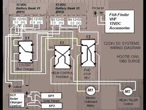 wiring diagrams_GNARLY homemade all electric boat _solar_powered outboard motors part 2 of 3