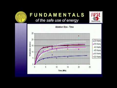 Fundamentals for the Use of Surgical Energy (FUSE): Microwave Energy Systems