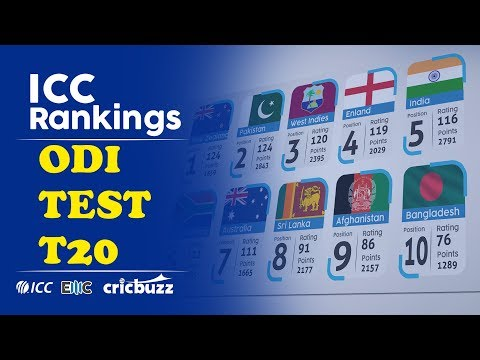 New ICC Cricket Teams Ranking ODI TEST T20i | Latest Updates (Top 10  Teams Rankings) Current: