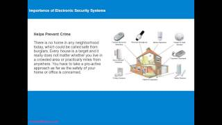 Importance of Electronic Security Systems