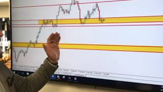 XAU/USD Trade Analysis #Gold #XAUUSD #Trade