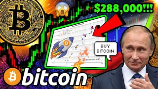 BITCOIN: RUSSIA DUMPING GOLD to BUY BTC?!! $288,000 NEW Price TARGET S2FX