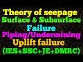 Theory of seepage,Piping,Uplift pressure||by Civil Engineering