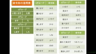 日本語学習 『動詞『命令形』の活用』 3-0-9 Let's learn japanese