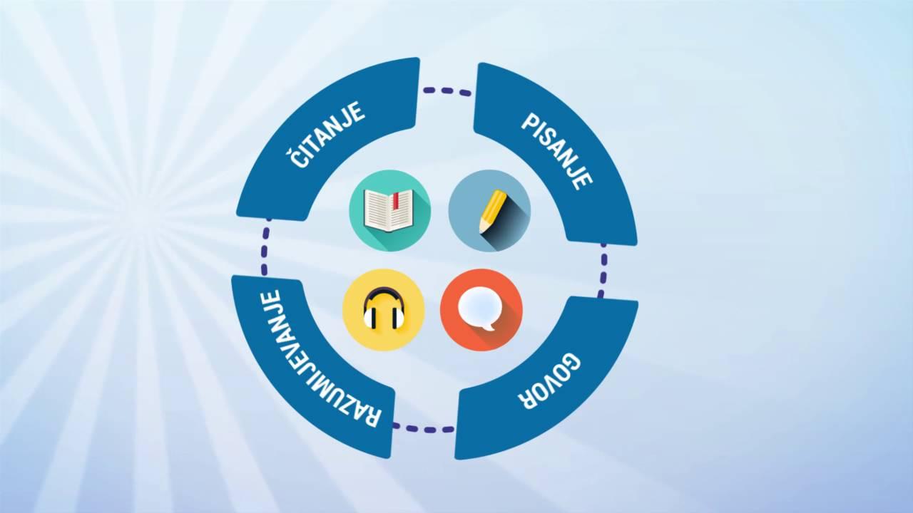 Erasmus+ Mrežna jezična potpora -HR