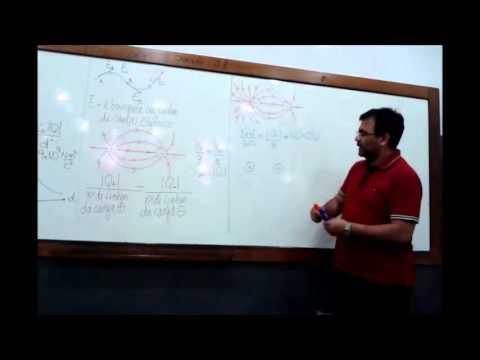 Curso de Aperfeiçoamento de Monitores 1 - Evolução (Paulo Miranda) de YouTube · Duração:  1 hora 47 minutos 27 segundos