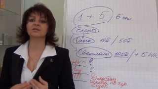 (Видео Фаберлик) Как Добиться Успеха в Сетевом Маркетинге (Татьяна Курячая)